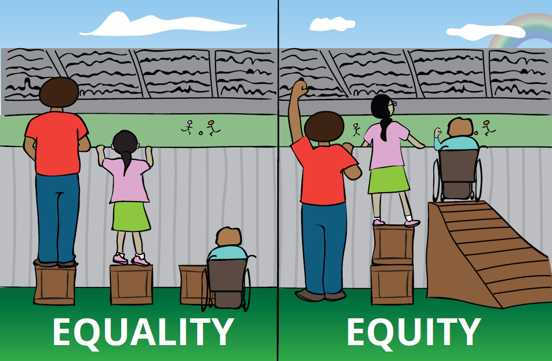 a naive need for social equity What the heck does equity mean it is about each of us getting what we need to survive or succeed—access to opportunity, networks, resources, and supports—based on where we are and where we want to go health equity means social justice in health.